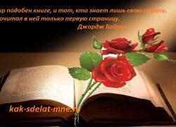 23 квітня – Всесвітній день книги й авторського права